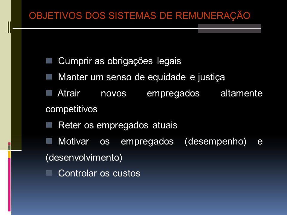 Cumprir as obrigações legais Manter um senso de equidade e justiça Atrair novos empregados altamente competitivos Reter os empregados atuais Motivar o
