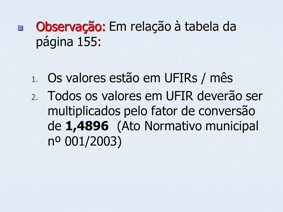 Observação: Em relação à tabela da página 155: Observação: Em relação à tabela da página 155: 1. Os valores estão em UFIRs / mês 2. Todos os valores e