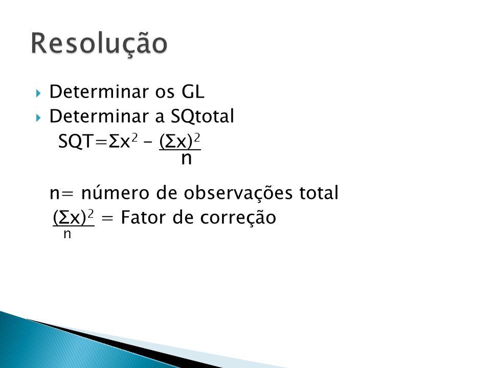 Determinar os GL Determinar a SQtotal SQT=Σx 2 - (Σx) 2 n n= número de observações total (Σx) 2 = Fator de correção n
