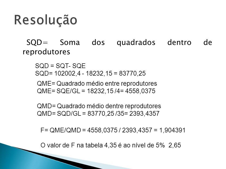SQD= Soma dos quadrados dentro de reprodutores SQD = SQT- SQE SQD= 102002,4 - 18232,15 = 83770,25 QME= Quadrado médio entre reprodutores QME= SQE/GL =