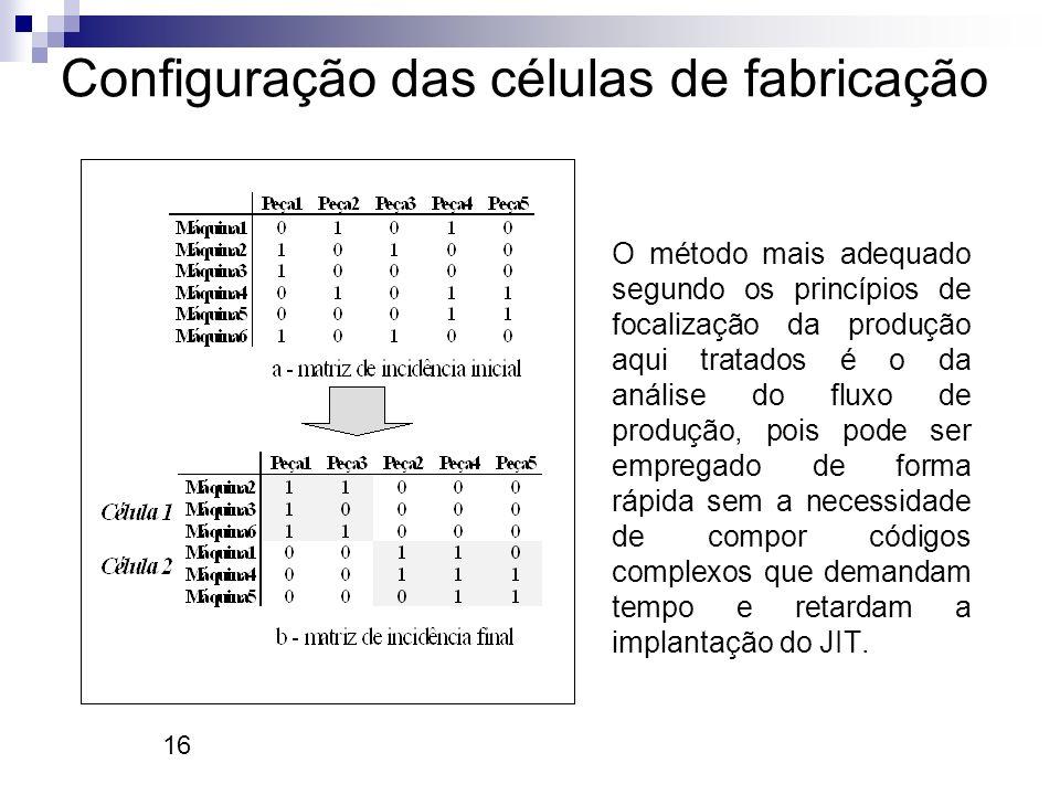 16 Configuração das células de fabricação O método mais adequado segundo os princípios de focalização da produção aqui tratados é o da análise do flux