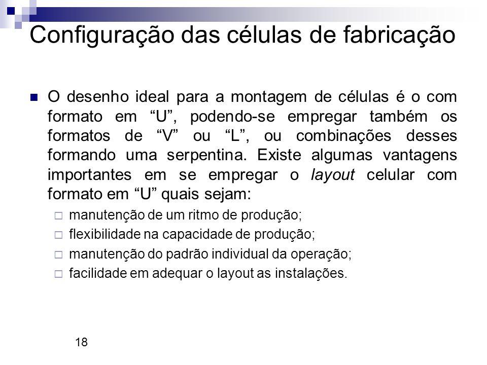 18 Configuração das células de fabricação O desenho ideal para a montagem de células é o com formato em U, podendo-se empregar também os formatos de V
