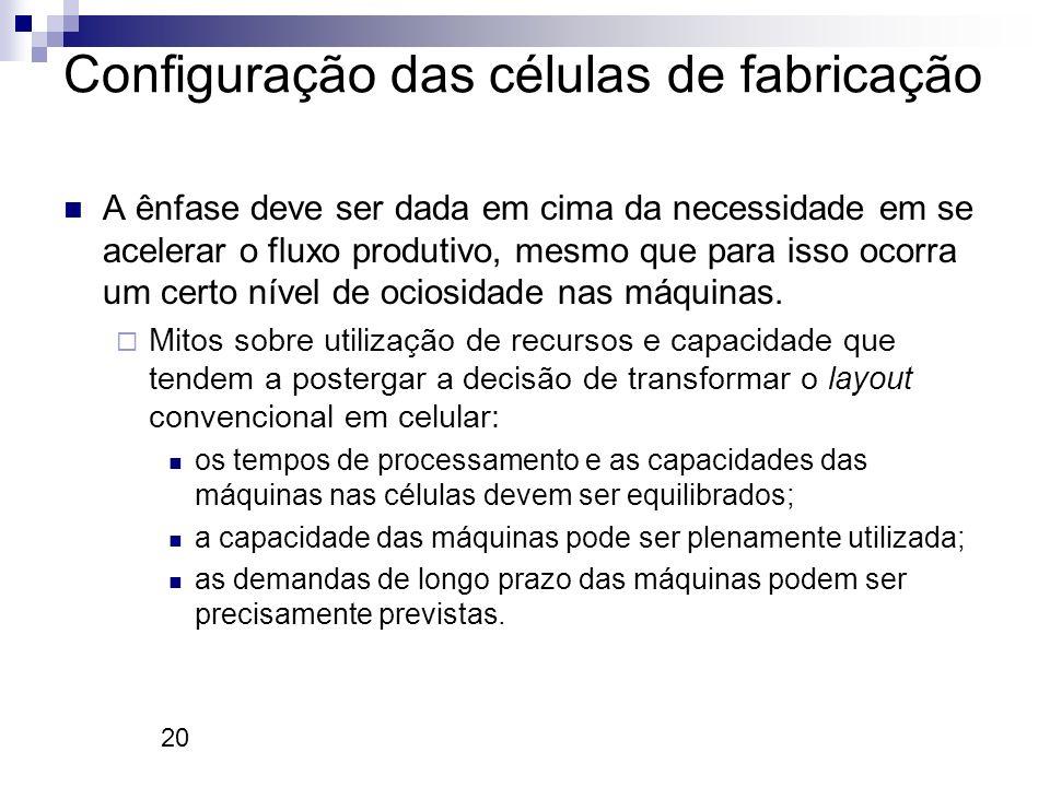 20 Configuração das células de fabricação A ênfase deve ser dada em cima da necessidade em se acelerar o fluxo produtivo, mesmo que para isso ocorra u