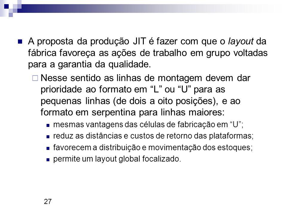 27 A proposta da produção JIT é fazer com que o layout da fábrica favoreça as ações de trabalho em grupo voltadas para a garantia da qualidade. Nesse
