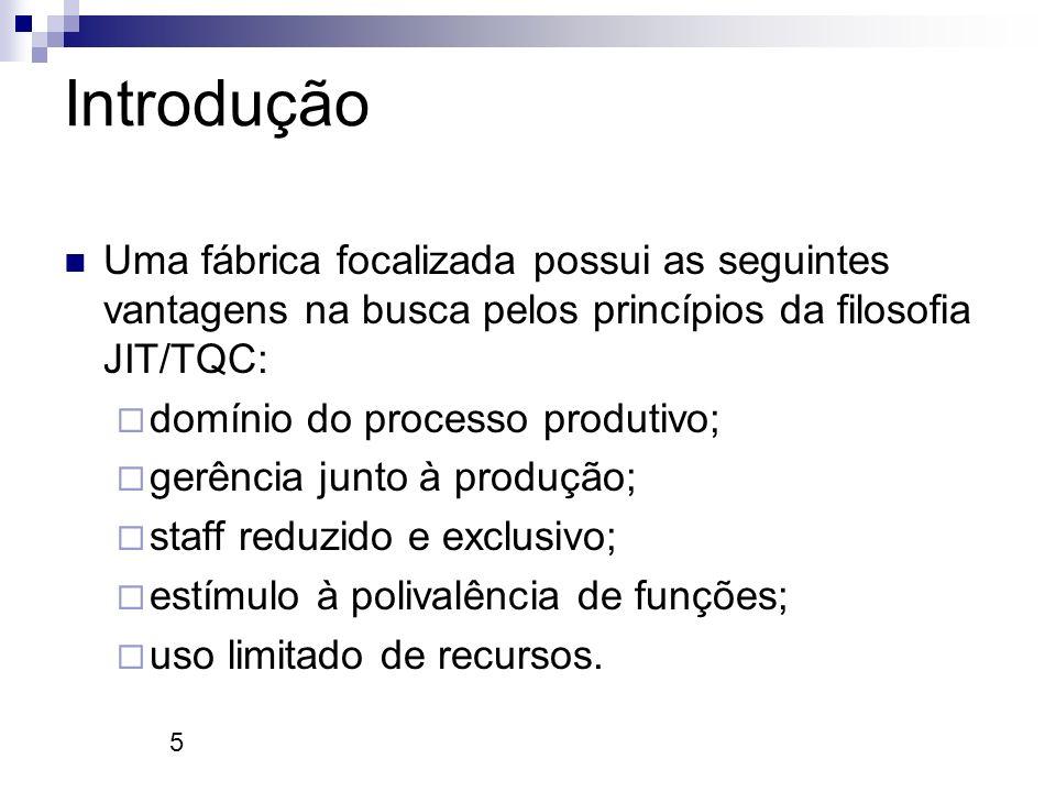5 Introdução Uma fábrica focalizada possui as seguintes vantagens na busca pelos princípios da filosofia JIT/TQC: domínio do processo produtivo; gerên