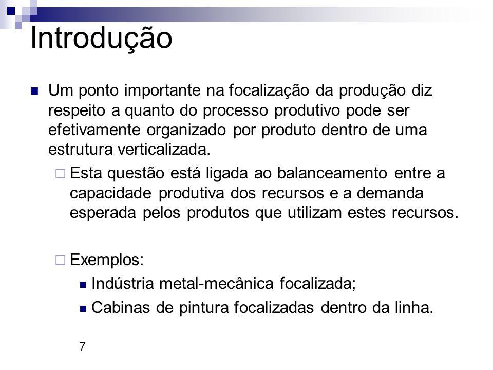 7 Introdução Um ponto importante na focalização da produção diz respeito a quanto do processo produtivo pode ser efetivamente organizado por produto d