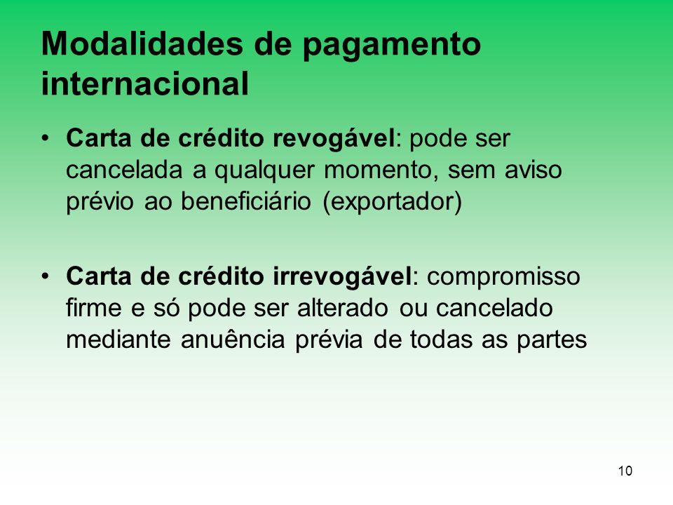 10 Modalidades de pagamento internacional Carta de crédito revogável: pode ser cancelada a qualquer momento, sem aviso prévio ao beneficiário (exporta