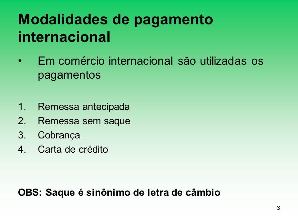3 Modalidades de pagamento internacional Em comércio internacional são utilizadas os pagamentos 1.Remessa antecipada 2.Remessa sem saque 3.Cobrança 4.Carta de crédito OBS: Saque é sinônimo de letra de câmbio