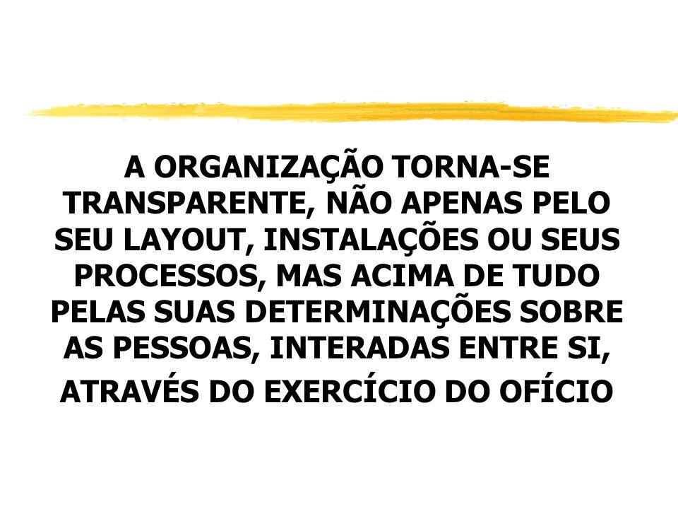 CULTURA ORGANIZACIONAL - CONCEITOS PRODUTO DO APRENDIZADO DA EXPERIÊNCIA COMUM, TRADUZIDO NUM PADRÃO DE PRESUPOSTOS BÁSICOS, DESENVOLVIDOS POR UM GRUPO DOMINANTE E REPASSADO AOS SEUS MEMBROS COMO A FORMA CORRETA DE PERCEBER, PENSAR E SENTIR A ORGANIZAÇÃO (SCHEIN, 19987; apud FERNANDES, 2001)