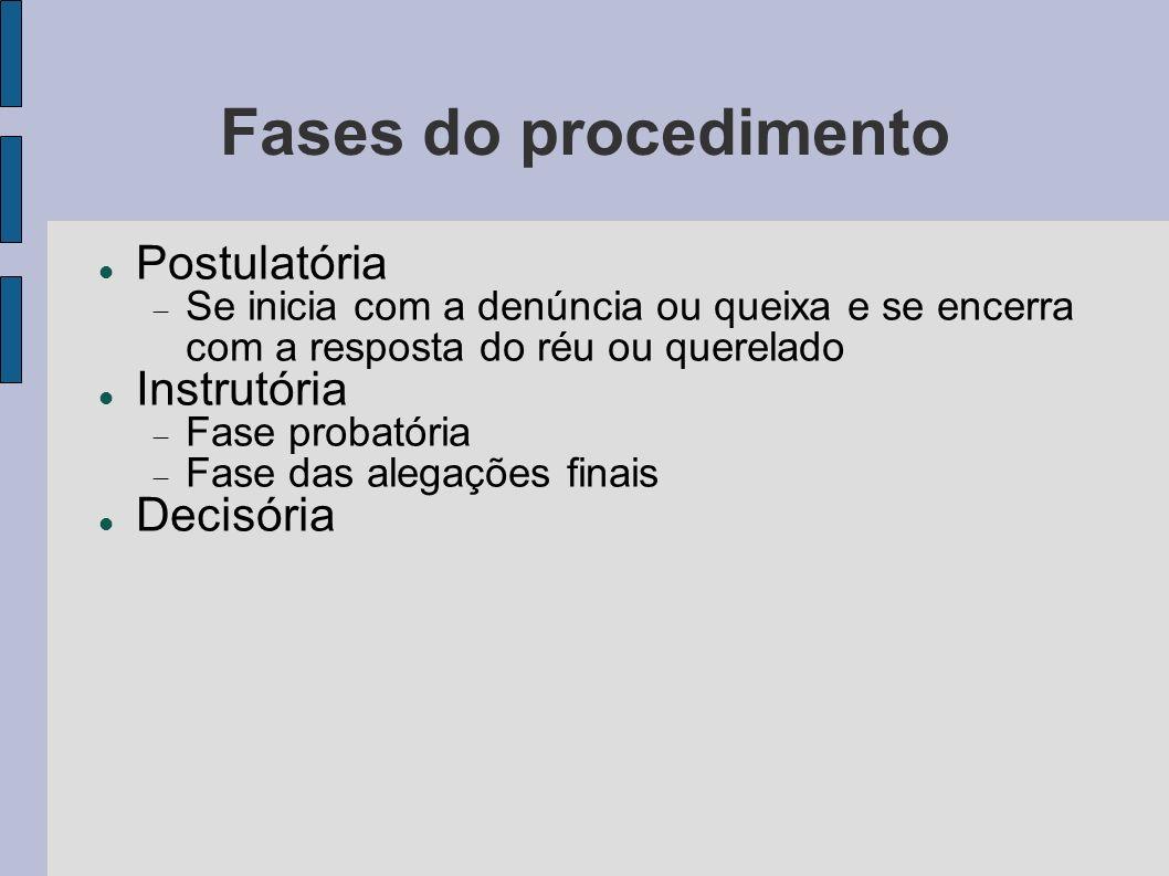 BIBLIOGRAFIA TOURINHO FILHO, Fernando da Costa.Processo Penal, 4º volume.