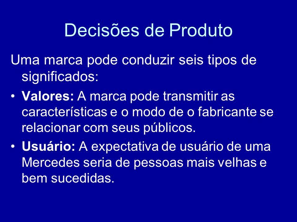 Decisões de Produto Uma marca pode conduzir seis tipos de significados : Valores: A marca pode transmitir as características e o modo de o fabricante