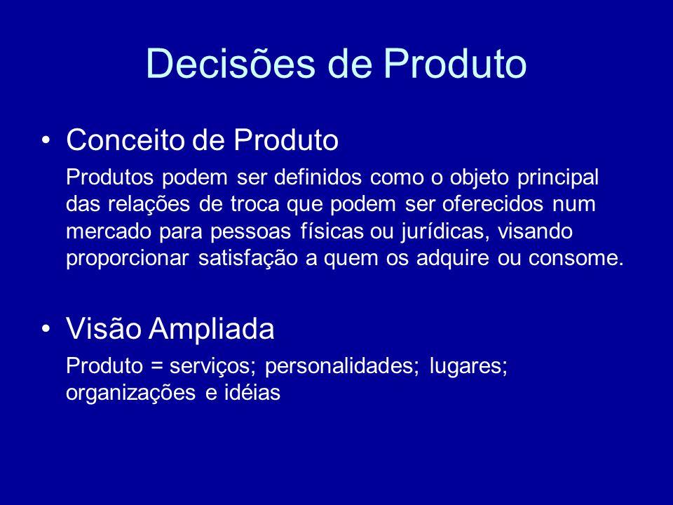 Decisões de Produto Conceito de Produto Produtos podem ser definidos como o objeto principal das relações de troca que podem ser oferecidos num mercad