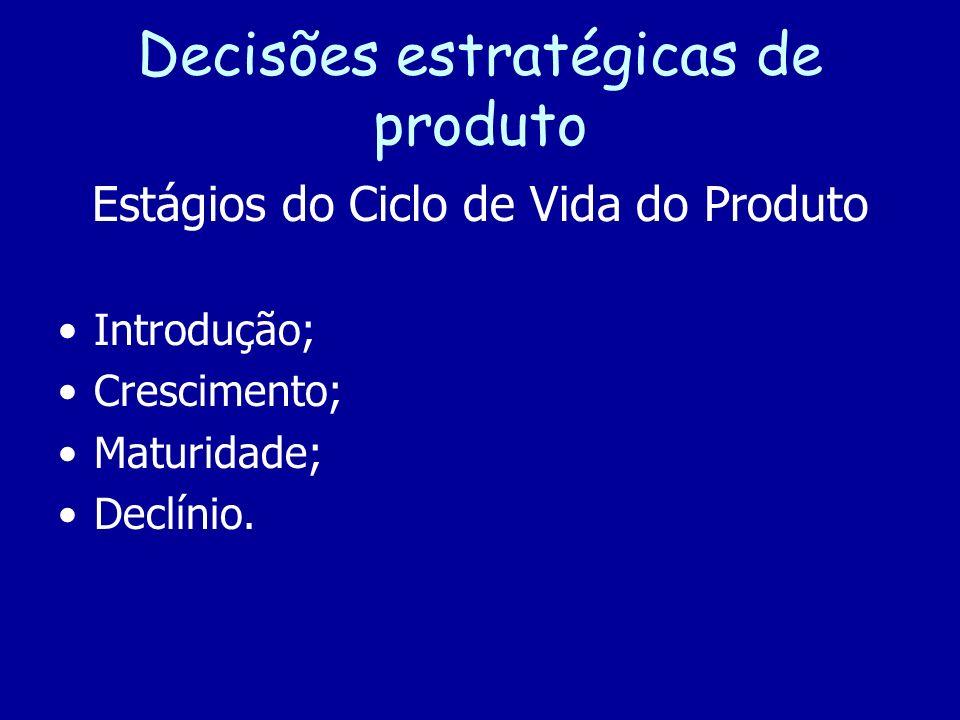 Decisões estratégicas de produto Estágios do Ciclo de Vida do Produto Introdução; Crescimento; Maturidade; Declínio.