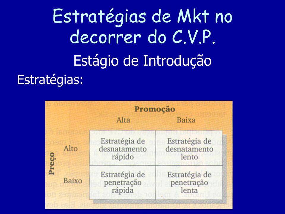 Estratégias de Mkt no decorrer do C.V.P. Estágio de Introdução Estratégias:
