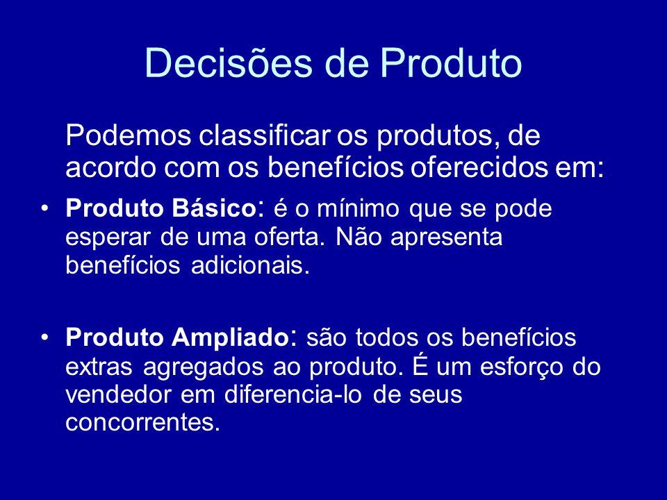 Decisões de Produto Podemos classificar os produtos, de acordo com os benefícios oferecidos em: Produto Básico : é o mínimo que se pode esperar de uma