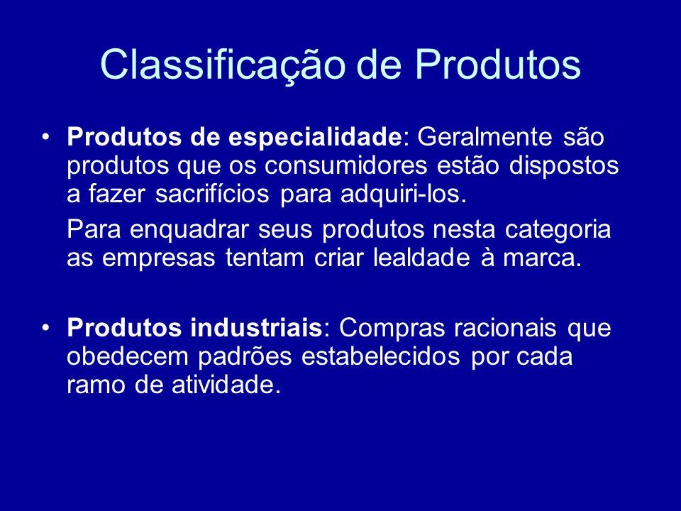 Classificação de Produtos Produtos de especialidade: Geralmente são produtos que os consumidores estão dispostos a fazer sacrifícios para adquiri-los.