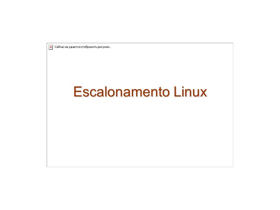 Escalonamento Linux