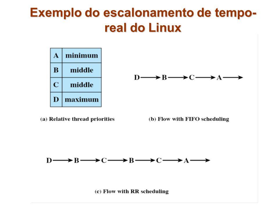 Exemplo do escalonamento de tempo- real do Linux