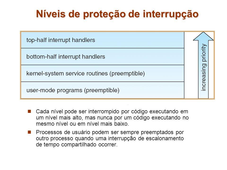 Níveis de proteção de interrupção Cada nível pode ser interrompido por código executando em um nível mais alto, mas nunca por um código executando no