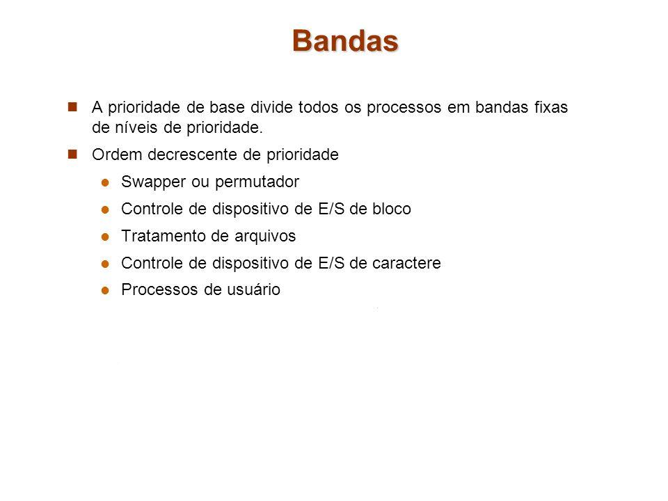 Bandas A prioridade de base divide todos os processos em bandas fixas de níveis de prioridade. Ordem decrescente de prioridade Swapper ou permutador C