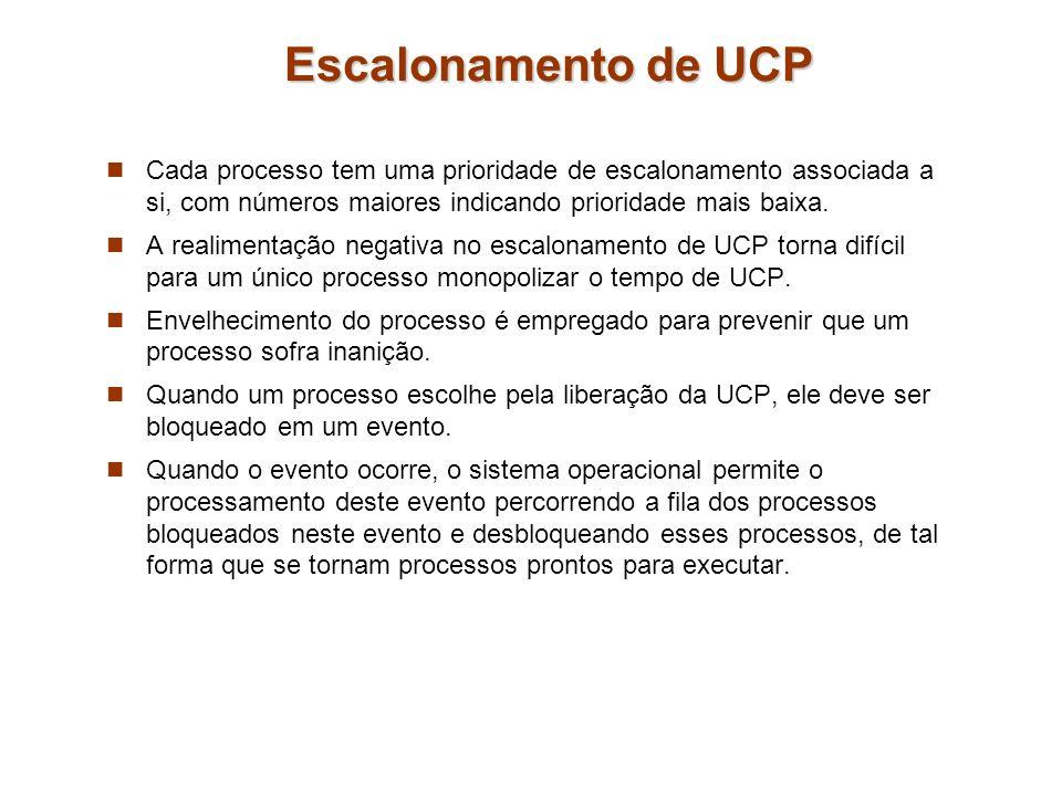 Escalonamento de UCP Cada processo tem uma prioridade de escalonamento associada a si, com números maiores indicando prioridade mais baixa. A realimen