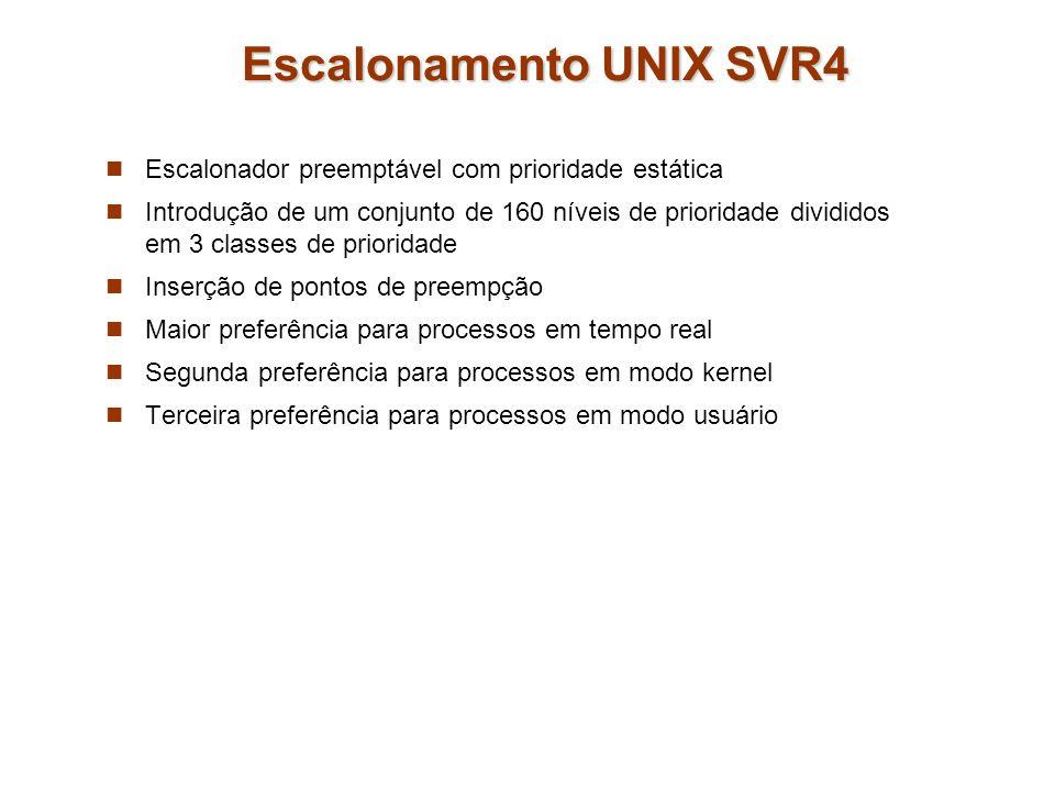 Escalonamento UNIX SVR4 Escalonador preemptável com prioridade estática Introdução de um conjunto de 160 níveis de prioridade divididos em 3 classes d
