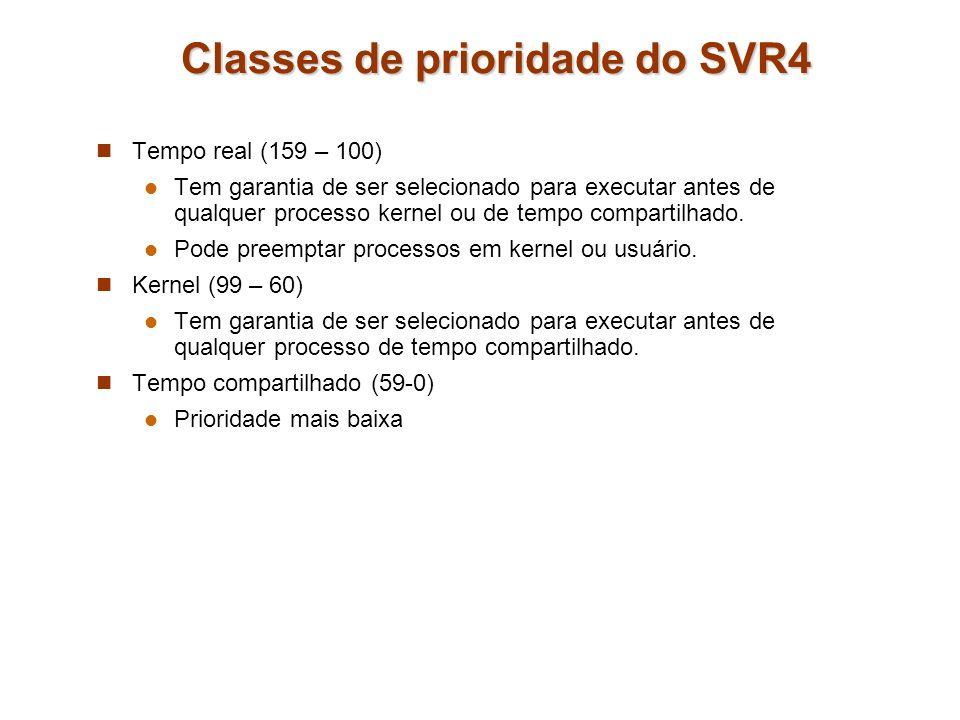 Classes de prioridade do SVR4 Tempo real (159 – 100) Tem garantia de ser selecionado para executar antes de qualquer processo kernel ou de tempo compa