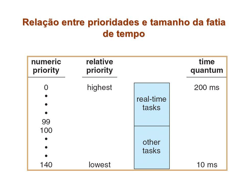 Escalonamento de processos O Linux usa dois tipos de algoritmos para escalonamento: Um algoritmo de tempo compartilhado para escalonamento preemptivo equitativo entre múltiplos processos Um algoritmo de tempo real para tarefas onde as prioridades absolutas são mais importantes do que a equidade Uma classe de escalonamento do processo define qual algoritmo aplicar para o processo.