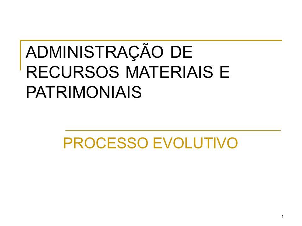 1 ADMINISTRAÇÃO DE RECURSOS MATERIAIS E PATRIMONIAIS PROCESSO EVOLUTIVO