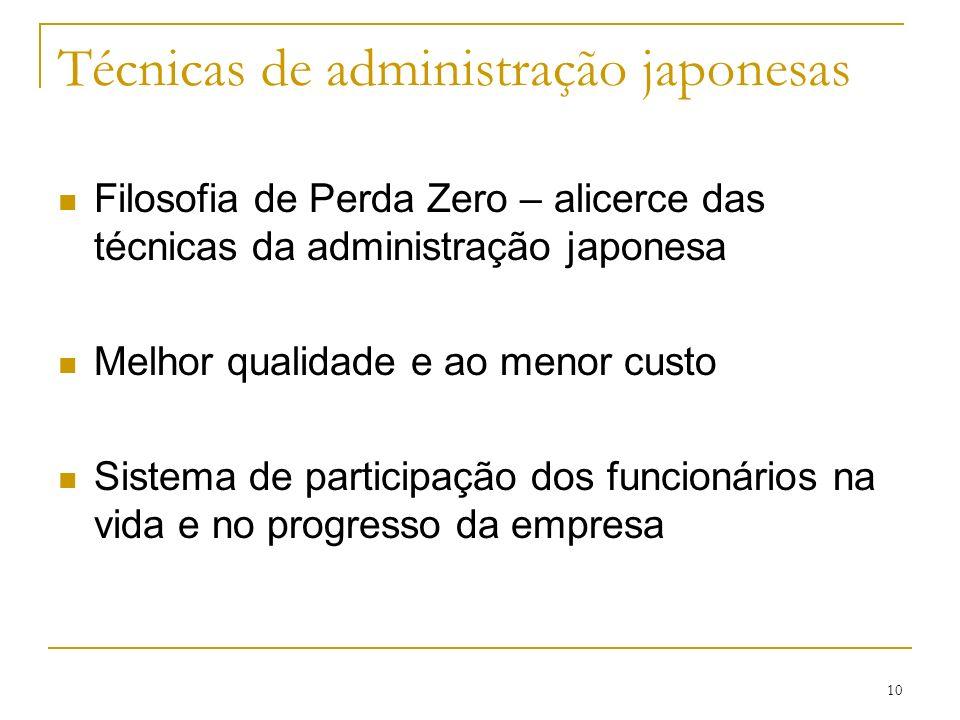10 Técnicas de administração japonesas Filosofia de Perda Zero – alicerce das técnicas da administração japonesa Melhor qualidade e ao menor custo Sis