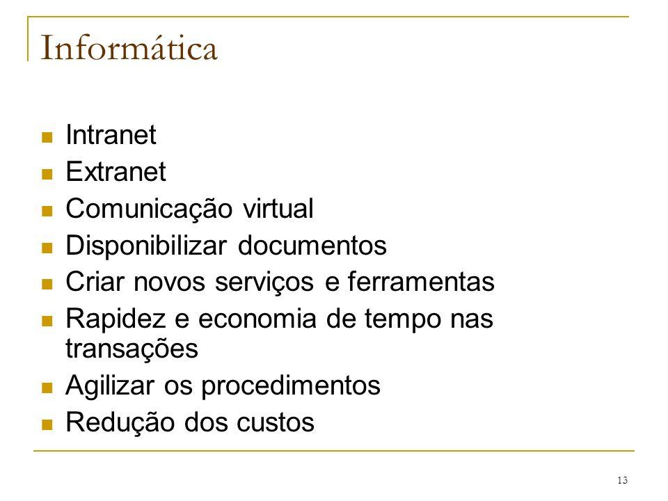 13 Informática Intranet Extranet Comunicação virtual Disponibilizar documentos Criar novos serviços e ferramentas Rapidez e economia de tempo nas tran