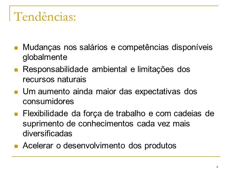 4 Tendências: Mudanças nos salários e competências disponíveis globalmente Responsabilidade ambiental e limitações dos recursos naturais Um aumento ai