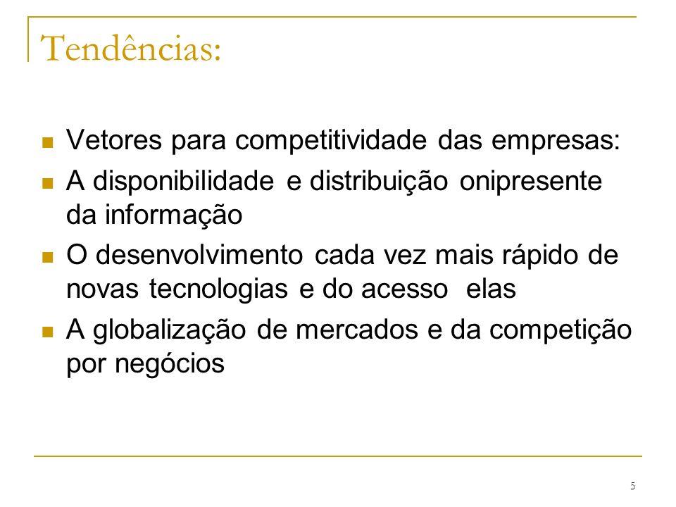 5 Tendências: Vetores para competitividade das empresas: A disponibilidade e distribuição onipresente da informação O desenvolvimento cada vez mais rá