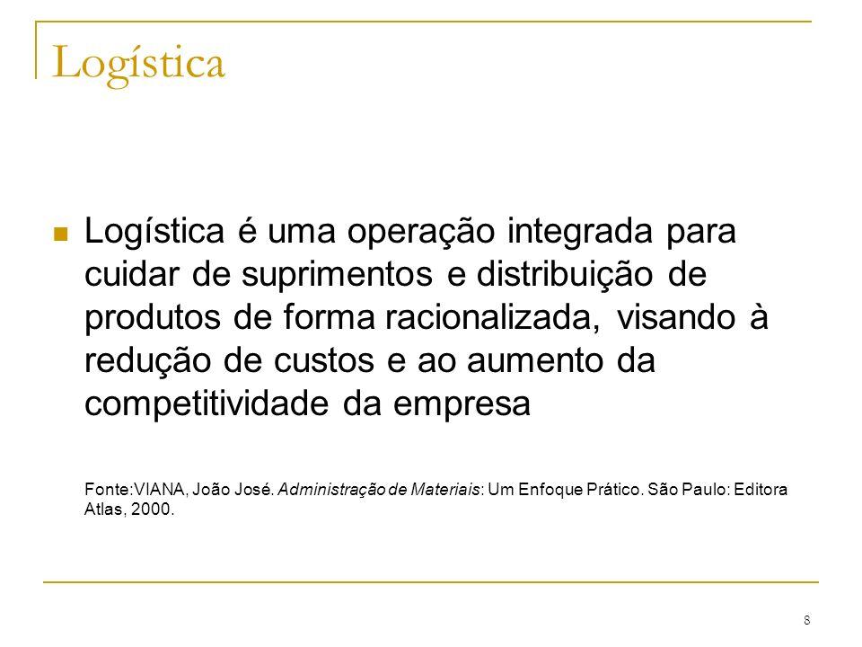 8 Logística Logística é uma operação integrada para cuidar de suprimentos e distribuição de produtos de forma racionalizada, visando à redução de cust