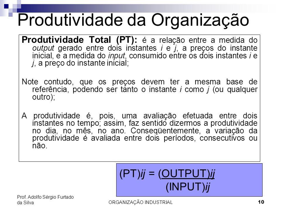 ORGANIZAÇÃO INDUSTRIAL10 Prof. Adolfo Sérgio Furtado da Silva Produtividade da Organização Produtividade Total (PT): é a relação entre a medida do out