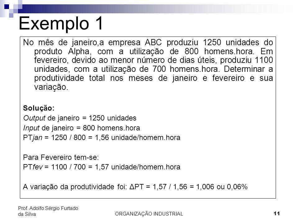 ORGANIZAÇÃO INDUSTRIAL11 Prof. Adolfo Sérgio Furtado da Silva Exemplo 1 No mês de janeiro,a empresa ABC produziu 1250 unidades do produto Alpha, com a