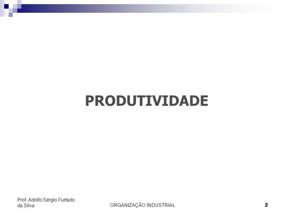 ORGANIZAÇÃO INDUSTRIAL3 Prof.