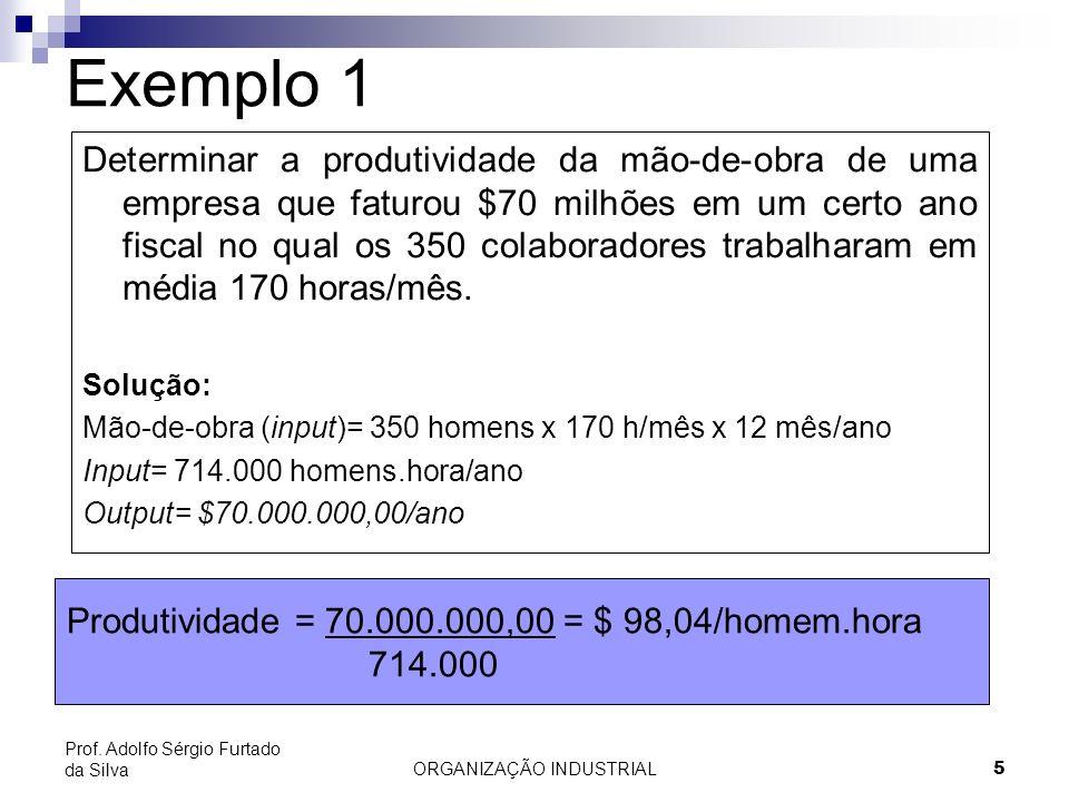 ORGANIZAÇÃO INDUSTRIAL5 Prof. Adolfo Sérgio Furtado da Silva Exemplo 1 Determinar a produtividade da mão-de-obra de uma empresa que faturou $70 milhõe