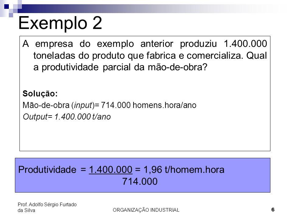 ORGANIZAÇÃO INDUSTRIAL6 Prof. Adolfo Sérgio Furtado da Silva Exemplo 2 A empresa do exemplo anterior produziu 1.400.000 toneladas do produto que fabri