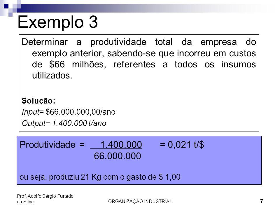 ORGANIZAÇÃO INDUSTRIAL7 Prof. Adolfo Sérgio Furtado da Silva Exemplo 3 Determinar a produtividade total da empresa do exemplo anterior, sabendo-se que