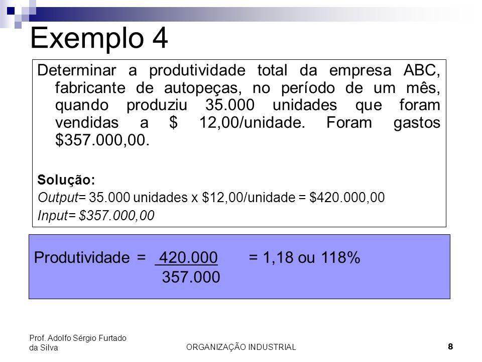 ORGANIZAÇÃO INDUSTRIAL8 Prof. Adolfo Sérgio Furtado da Silva Exemplo 4 Determinar a produtividade total da empresa ABC, fabricante de autopeças, no pe