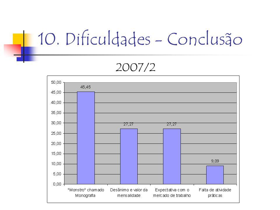 10. Dificuldades - Conclusão 2007/2