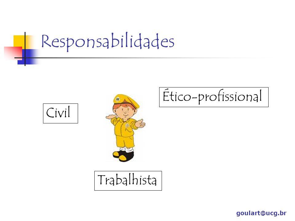 Responsabilidades Civil Trabalhista Ético-profissional goulart@ucg.br