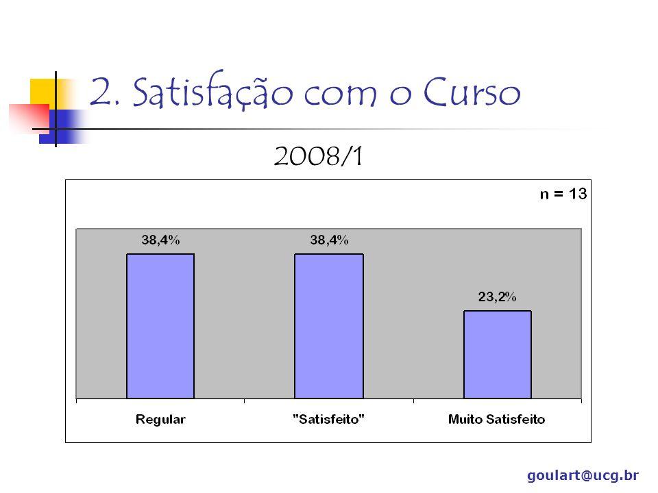 3. Motivo da Insatisfação 2007/2 2007/1