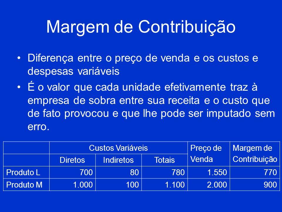 Margem de Contribuição Diferença entre o preço de venda e os custos e despesas variáveis É o valor que cada unidade efetivamente traz à empresa de sob