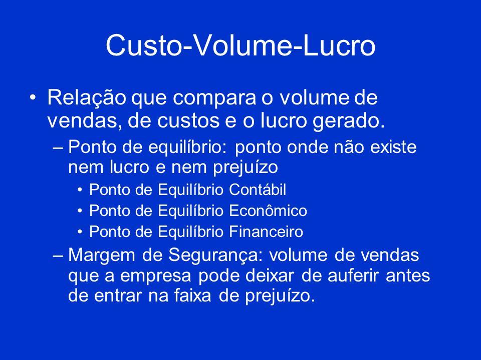 Custo-Volume-Lucro Relação que compara o volume de vendas, de custos e o lucro gerado. –Ponto de equilíbrio: ponto onde não existe nem lucro e nem pre