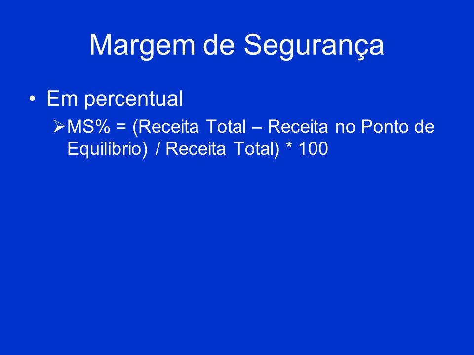 Margem de Segurança Em percentual MS% = (Receita Total – Receita no Ponto de Equilíbrio) / Receita Total) * 100