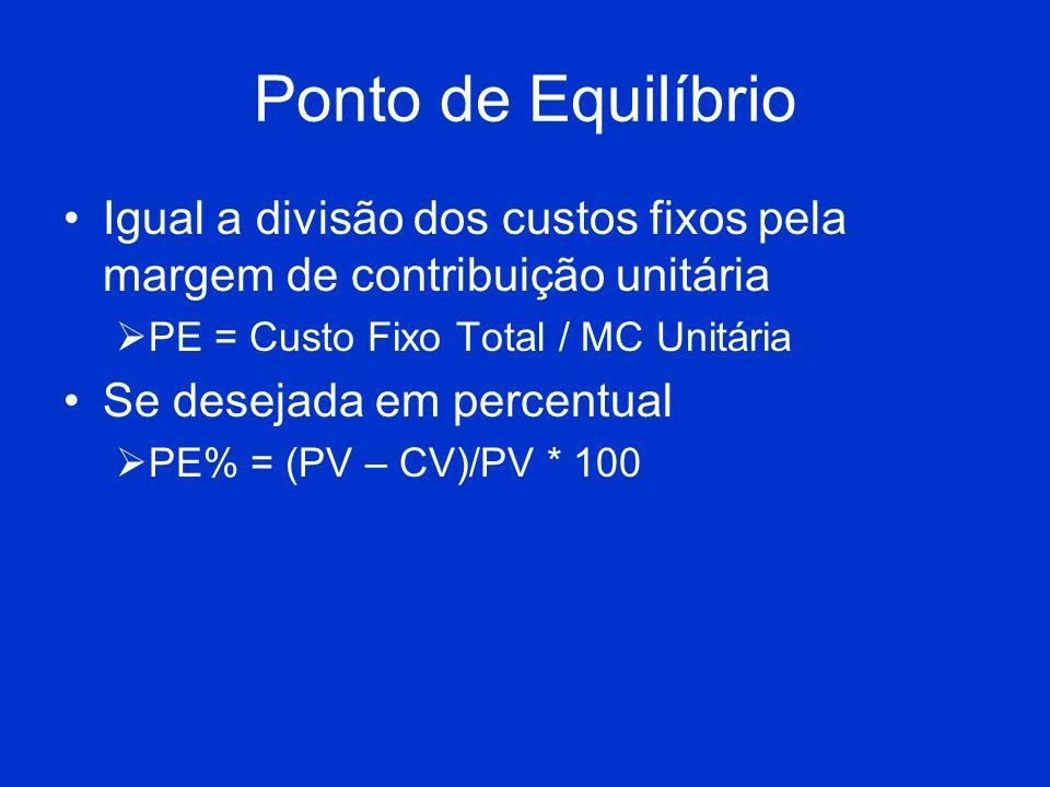 Ponto de Equilíbrio Igual a divisão dos custos fixos pela margem de contribuição unitária PE = Custo Fixo Total / MC Unitária Se desejada em percentua