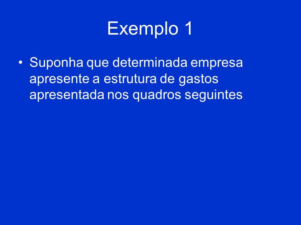 Exemplo 1 Suponha que determinada empresa apresente a estrutura de gastos apresentada nos quadros seguintes