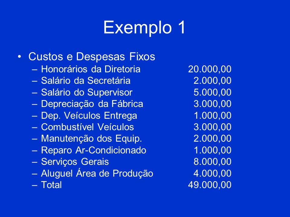 Exemplo 1 Custos e Despesas Fixos –Honorários da Diretoria20.000,00 –Salário da Secretária 2.000,00 –Salário do Supervisor 5.000,00 –Depreciação da Fá